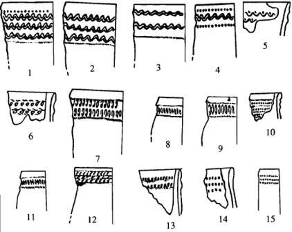 Образцы керамики из пещеры Чертовы Ворота