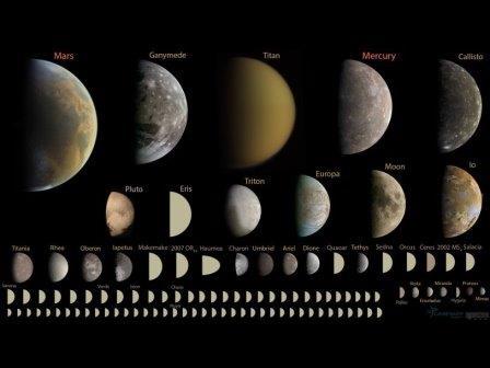 Тела Солнечной системы диаметром менее 10 000 км