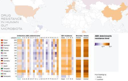 Мировая карта устойчивости кишечных микробов к антибиотикам