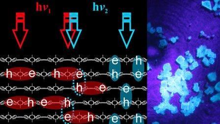 Запись информации в квазичастицы в кристалле, созданном российскими учеными