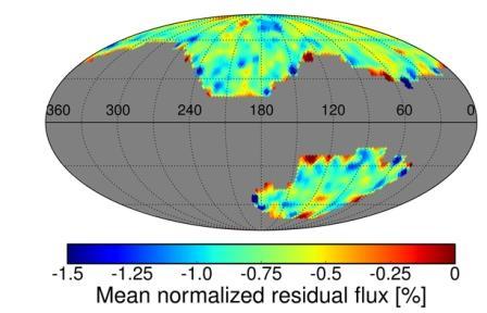 Обобщенная карта спектров.