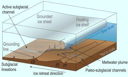 Следы древней речной системы найдены в Антарктике