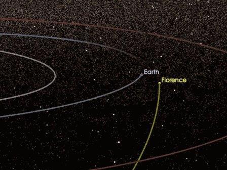 1 сентября астероид Флоренс пролетел мимо Земли
