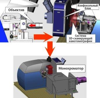 Система для комплексного трехмерного анализа наноматериалов