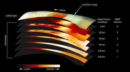 Шестиканальный инструмент MWR позволил заглянуть вглубь урагана БКП и измерить его температуру