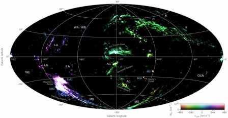 Карта быстрых облаков нейтрального водорода в Млечном Пути и соседних карликовых галактиках, Большом и Малом Магеллановых облаках. Цвет соответствует их скорости