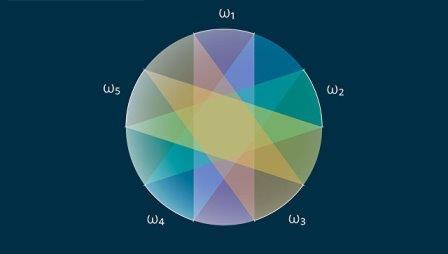 Российский математик доказал теорему, которую не могли решить 40 лет