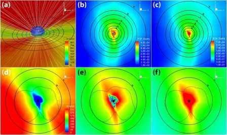 Влияние звездного ветра на планеты, расположенные рядом с TRAPPIST-1. Черными линиями обозначены орбиты планет © Pnas