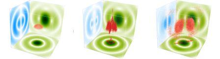 Динамика развития неустойчивости в электрон-позитронной плазме