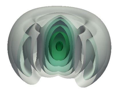 Структура поля в дипольной волне
