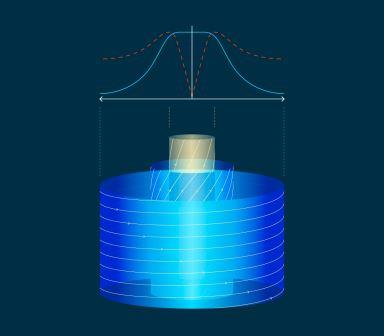 Поперечная структура магнитного поля джета