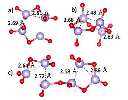Рис. 1. Три типа структур оксида технеция