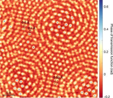 Проверка разрешения полномасштабной птихографии в реальном пространстве с использованием скрученного двуслойного дисульфида молибдена (MoS2) ©Cornell University