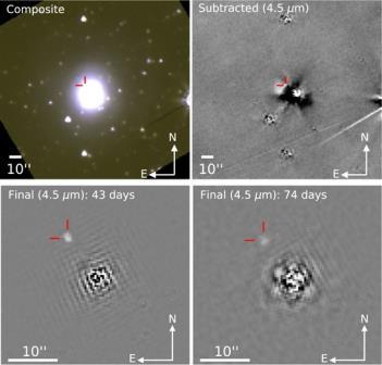 Наблюдения заGW170817. Событие обозначено красным перекрестием  ©NASA/Spitzer/SAO Villar et al., 2018