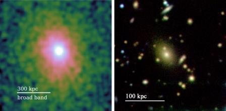Слева: снимок PKS 1353−341 телескопа «Чандра», на котором виден яркий центральный источник и окружающее его рассеянное излучение кластера. Справа: снимок Magellan PISCO внутренней части галактического кластера, на котором видна гигантская эллиптическая галактика в самом центре © MIT