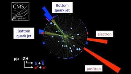 бозон Хиггса распадается на две другие частицы