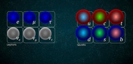 Стандартная модель разделяет элементарные частицы вещества на два отдельных семейства © CERN