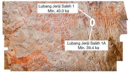 Фото, на котором показаны участки, из которых брались образцы кальцитовых натёков для датирования, и полученные даты