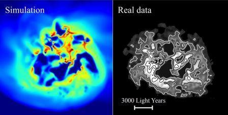 Звездообразование в маленьких карликовых галактиках