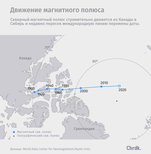 nord pole magneticjpeg