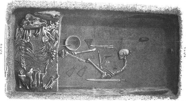 Изображение найденного захоронения в 1878 году © Evald Hansen, American Journal of Physical Anthropology
