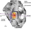 Схематическое изображение устройства по получению атомов позитрония © AEgIS/CERN