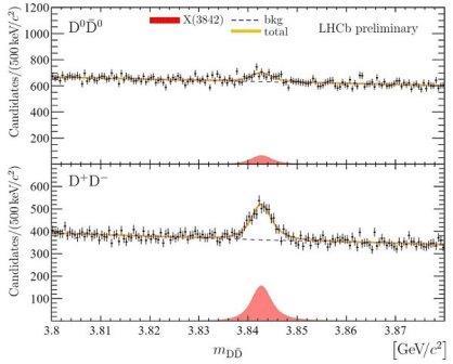 Сигнал от частицы ψ3(1D) экспериментаLHCb