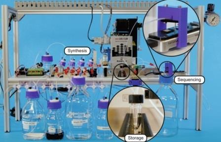 Установка для записи, хранения и чтения информации с ДНК© Christopher N. Takahashi et al. / Scientific Reports / CC BY 4.0