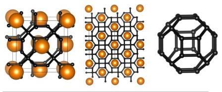 Структура гидрида лантана LaH10© Kruglov et al.