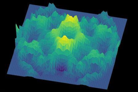 3D представление квантовой спиновой жидкости©Университет Райса