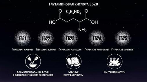 Глутаминовая кислота и ее соли, зарегистрированные как пищевые добавки© РИА Новости