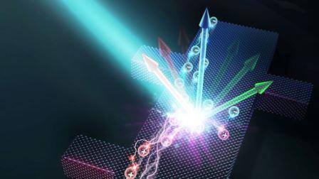 Иллюстрация эффекта в действии © IBM