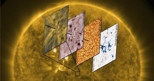 Многослойный вид солнечных спикул: (слева направо) наблюдения за короной из Обсерватории солнечной динамики НАСА, за которой следуют снимки из хромосферы, фотосферы и связанных с ними магнитных полей из Солнечной обсерватории NJIT © NJIT