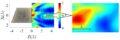 Визуализация акустического крючка © ТПУ