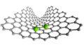 Ученые наблюдали за двумя атомами, образующими химические связи и разрушающими их, изучая молекулы, состоящие из двух атомов рения (показаны зеленым цветом) внутри углеродной нанотрубки (серого цвета) © University of Nottingham