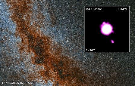 MAXI J1820+070 © X-ray: NASA/CXC/Université de Paris/M. Espinasse et al.; Optical/IR:PanSTARRS