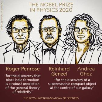 Нобелевская премия по физике 2020