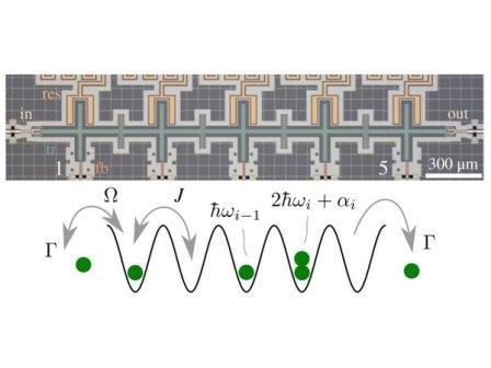 Оптическая фотография устройства (вверху, в ложном цвете) и схема эквивалентной физической модели с бозонами, пойманными в периодический потенциал (внизу) © Physical Review Letters