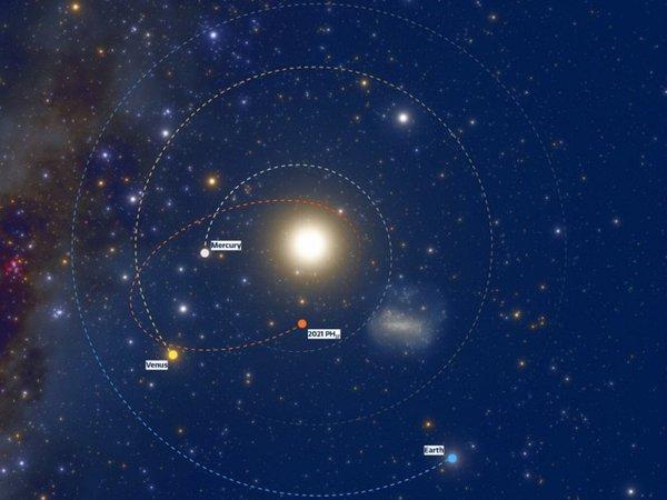 Орбита астероида 2021 PH27 © CTIO/NOIRLab/NSF/AURA/J. da Silva