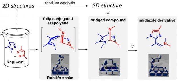 Реакции синтеза циклических соединений на основе химических «змеек Рубика» © Николай Ростовский