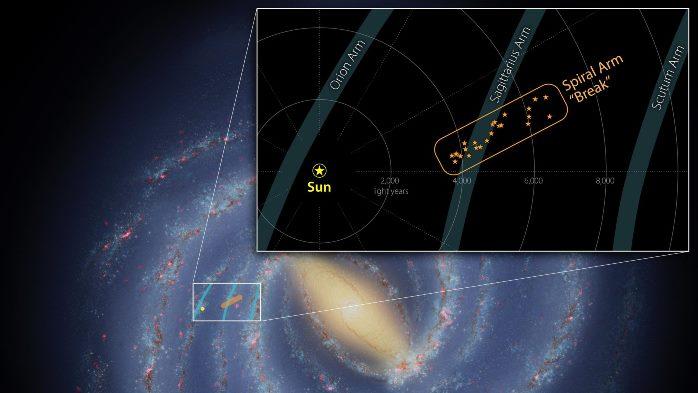 © NASA, JPL-Caltech